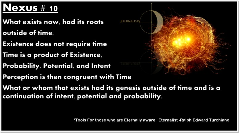 Tools For those who are Eternally aware Eternalist -Ralph Edward Turchiano Apeirohobia