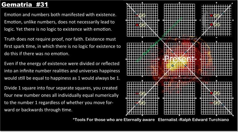 Emotion Logic Base Ralph Turchiano Eternity