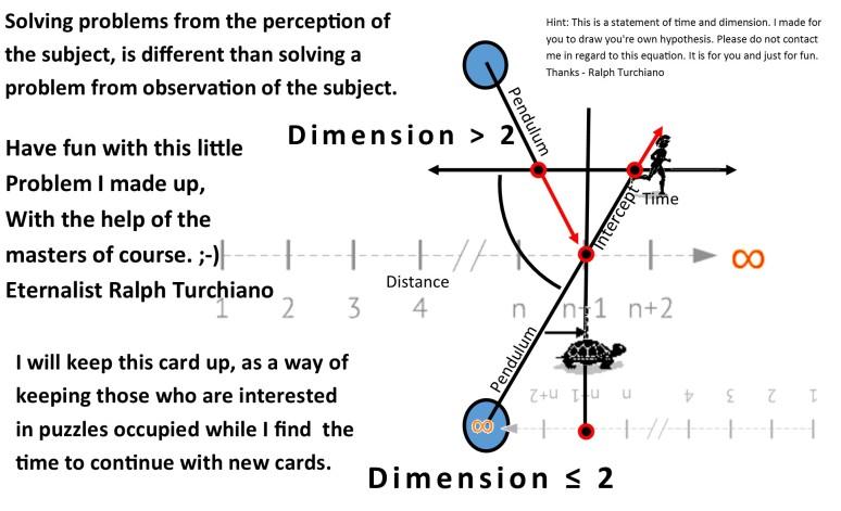 Time Dimension Calculator