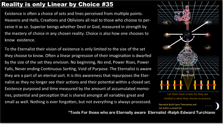 Ralph Turchiano, Eternity, Fear, Phobia, apeirophobia, algorithm, Help. Evolution, Eternity, Infinity